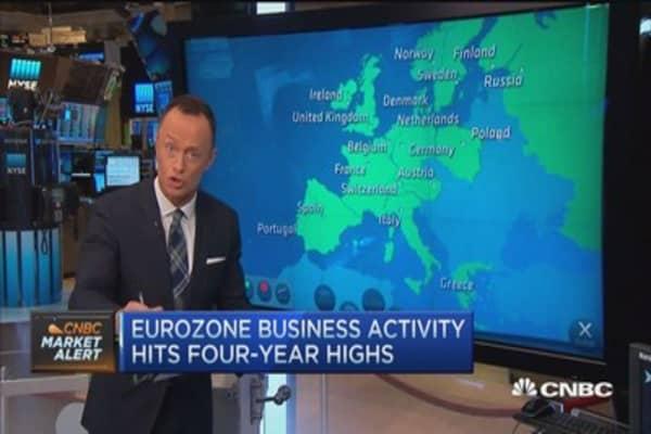 European markets close: ECB boosts markets