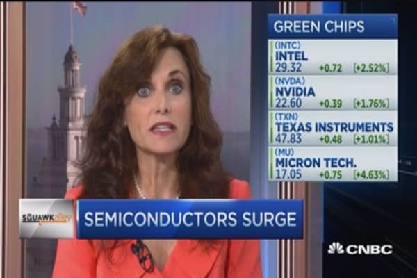 Chips & China uncertainty
