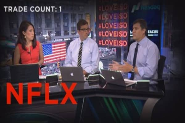 Buy or sell the FANG stocks: 4 fast trades