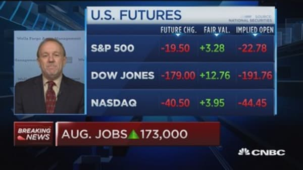 Full employment to usher in new market era: Jim Paulsen