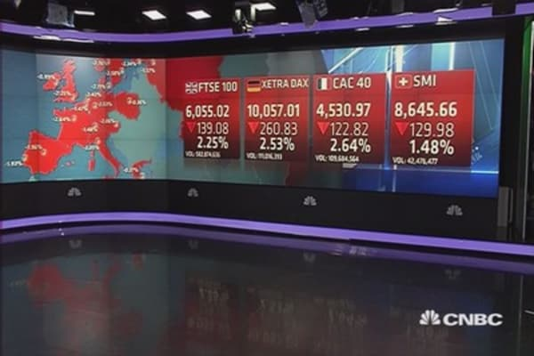 Europe markets close sharply lower after US jobs report