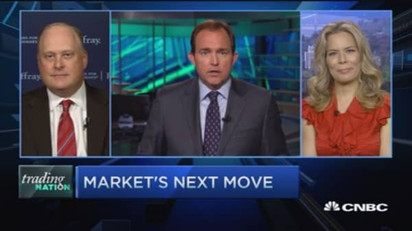 Trading Nation: Volatility to continue?