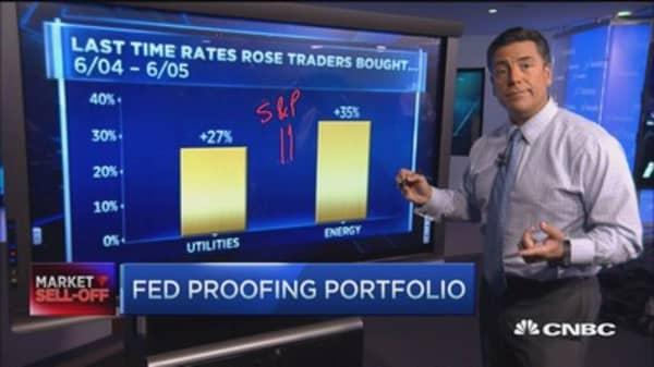 Fed proof your portfolio