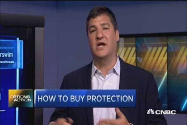 How to buy protection