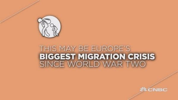 Europe's biggest migration since WWII?