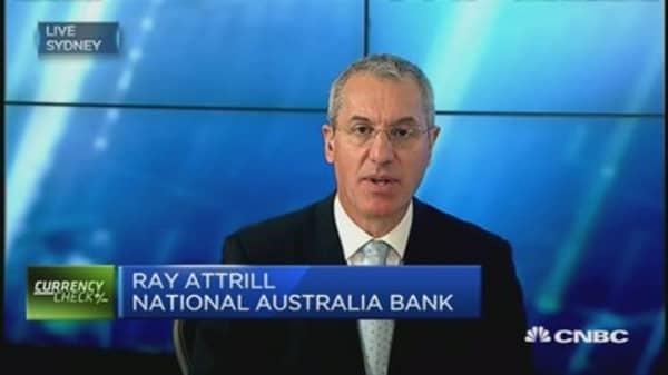 Fed will want to do no harm: NAB