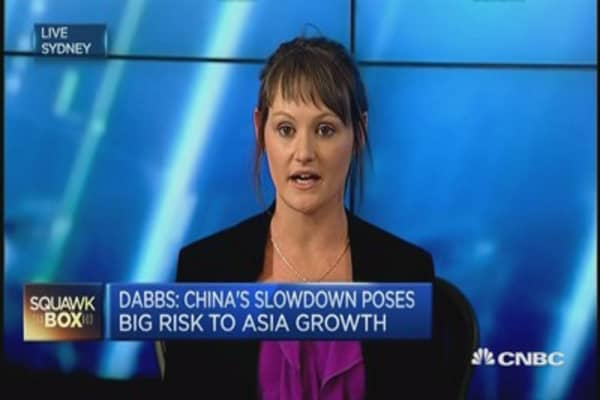 China data will suggest continued weakness: Pro