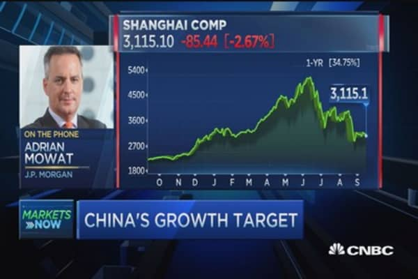 China's growth target