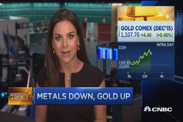 Gold needs dovish Fed