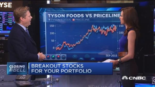 Two stocks that could rally