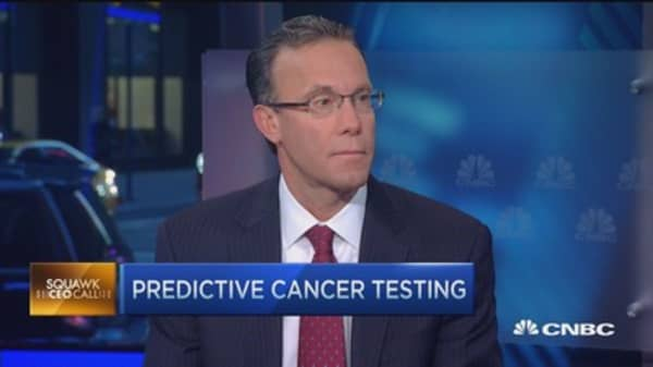 Predictive testing for prostate cancer: CEO