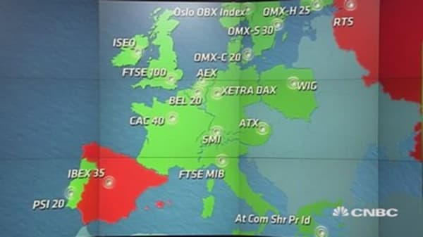 Europe accelerates gains to close up; Fed in focus