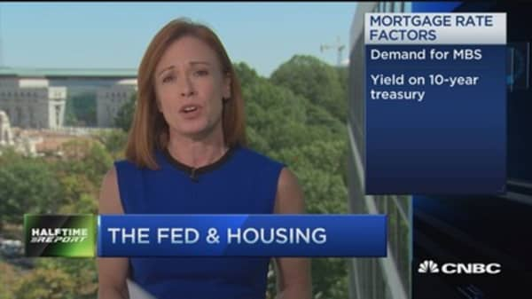 What a Fed rate hike means for housing and mortgages