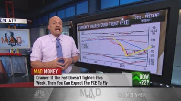 Cramer: Fed meeting could trigger a USD body-slam