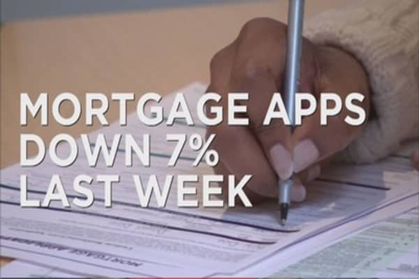 Mortgage applications fall over fed uncertainty