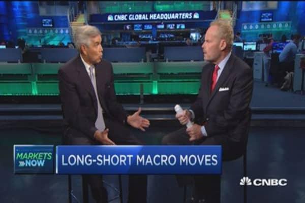 Long-term portfolio plays