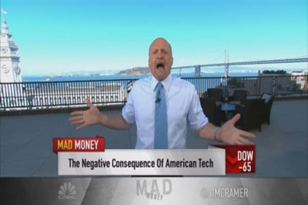 Cramer: Technology is doing the job of the Fed now