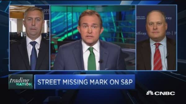 Trading Nation: Did analysts overestimate markets?
