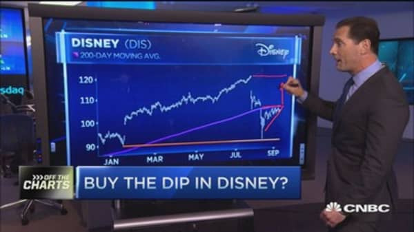 Three stocks finding a bottom