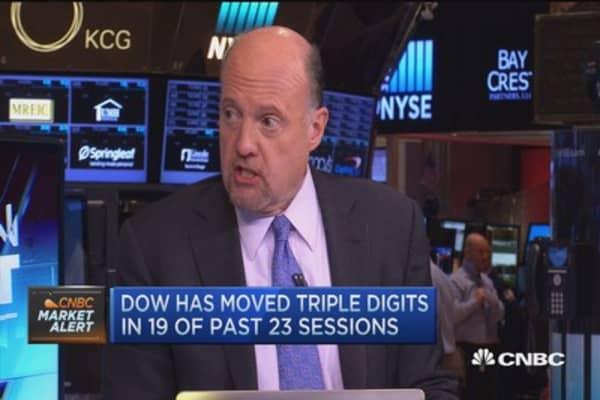 Cramer: Market SHOULD be down