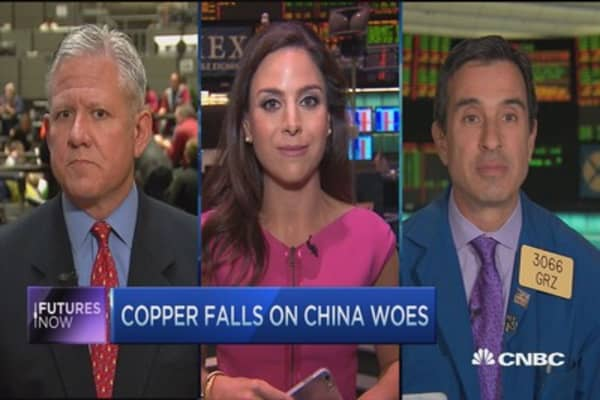Futures Now: Weak demand for copper