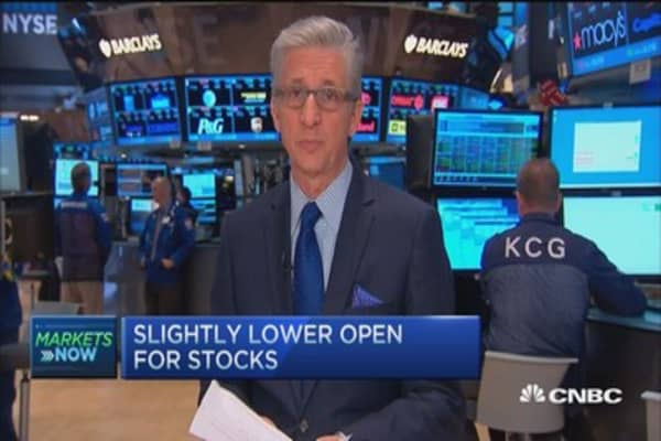 Pisani: Indeterminate market open