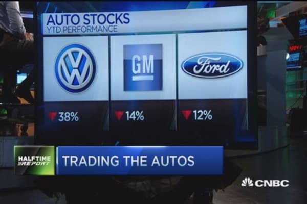 How to trade autos amid the VW scandal