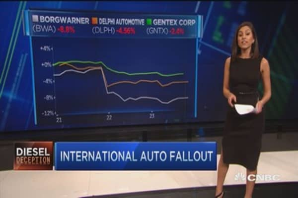 What VW's scandal means for other stocks
