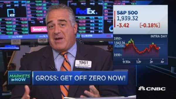 Let the rate hike (& correction) begin: Pro