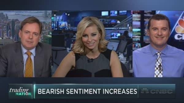Bearish sentiment on the rise