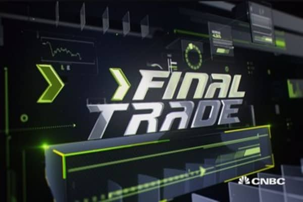 Final Trade: Adobe, Expedia, Lululemon, & Nike