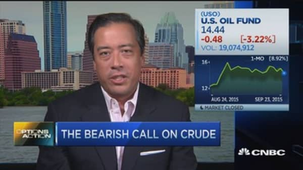 Options Action: Bearish bet on oil