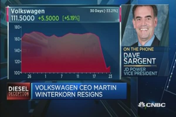 Tracking the repercussions of Volkswagen scandal