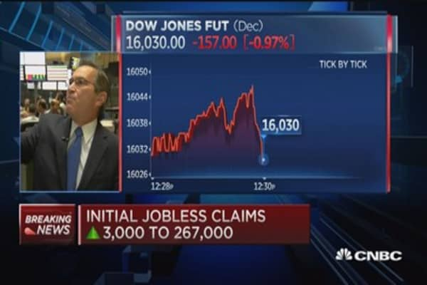 Jobless claims 267,000, durable goods dip 2%