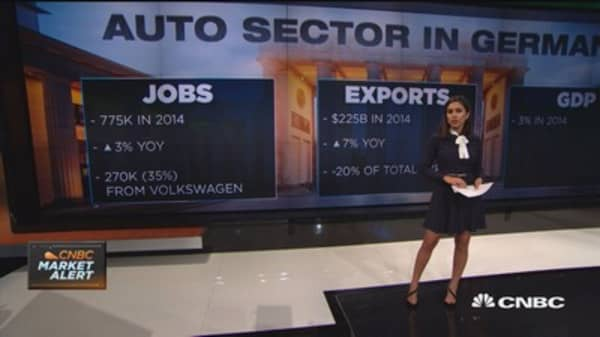 VW to hit Germany's GDP?