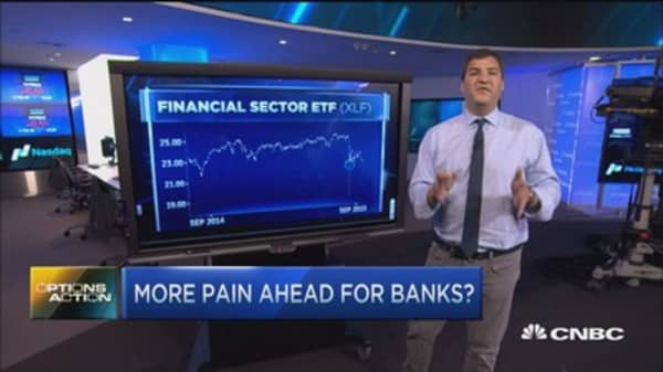 Options Action: More pain for banks?