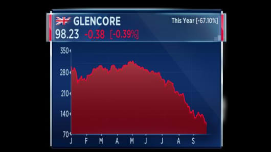 Glencore shares touch all-time low