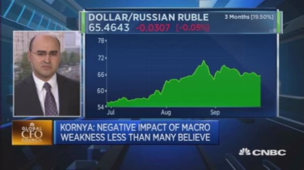 The devaluation of the rouble will challenge Russian businesses
