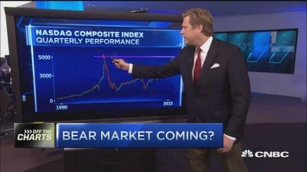 Bull market dead?