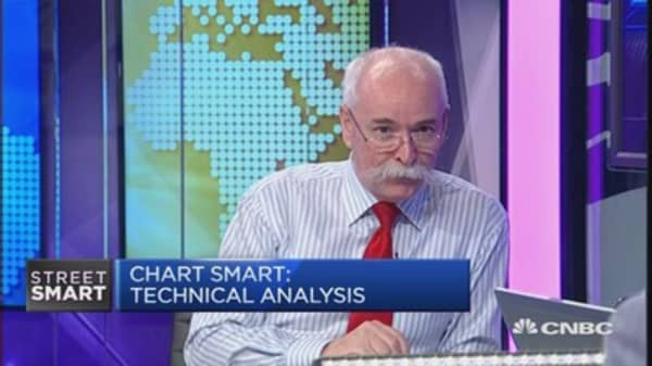 'I'm still a bear on commodity stocks': Guppy