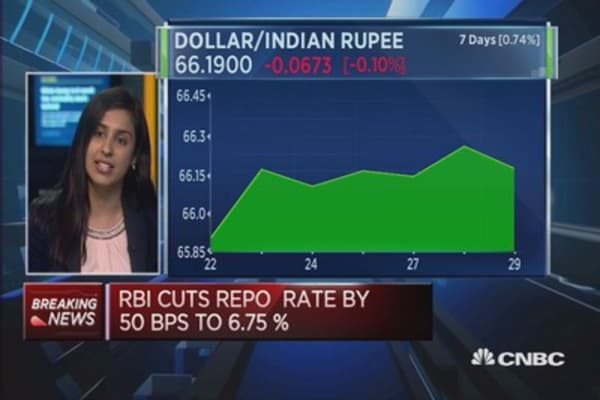 India central bank cuts repo rate to 6.75%