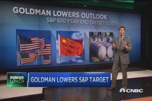 Goldman Sachs cuts S&P forecast