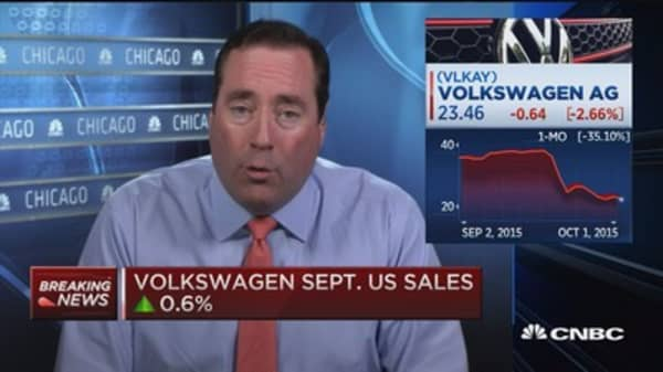 Volkswagen Sept. US sales up 0.6%