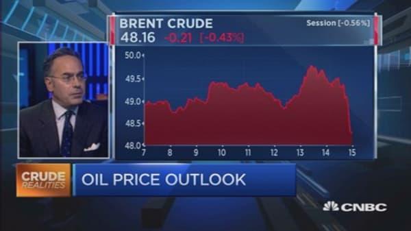 $65: Oil's maximum high