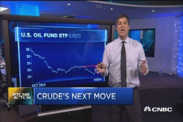 Options Action: Bullish bet on oil
