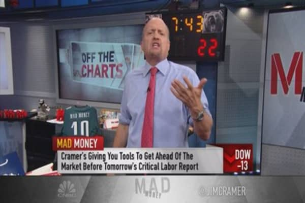 Cramer: You need to know how to read the internals
