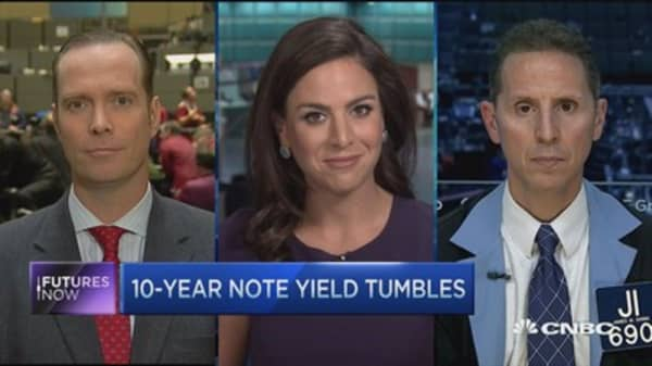 Futures Now: 10-year note yield tumbles