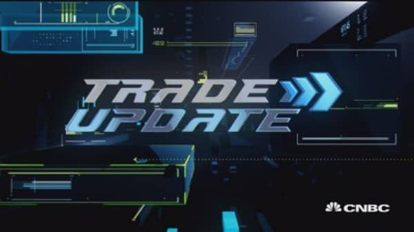 Top trades for the 2nd half: CRM & more