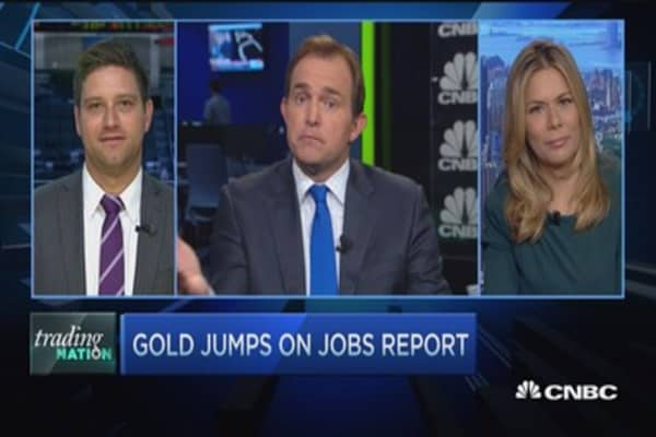Trading Nation: Gold's next move