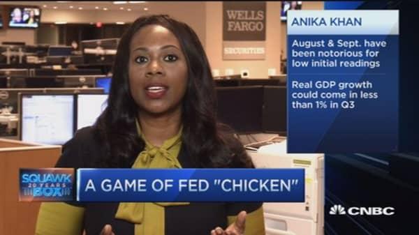 Fed's focus on risk